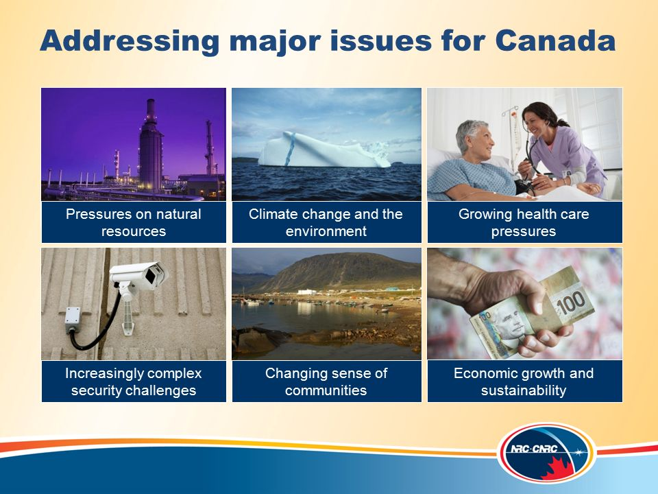 Addressing major issues for Canada Climate change and the environment Growing health care pressures Pressures on natural resources Changing sense of communities Increasingly complex security challenges Economic growth and sustainability
