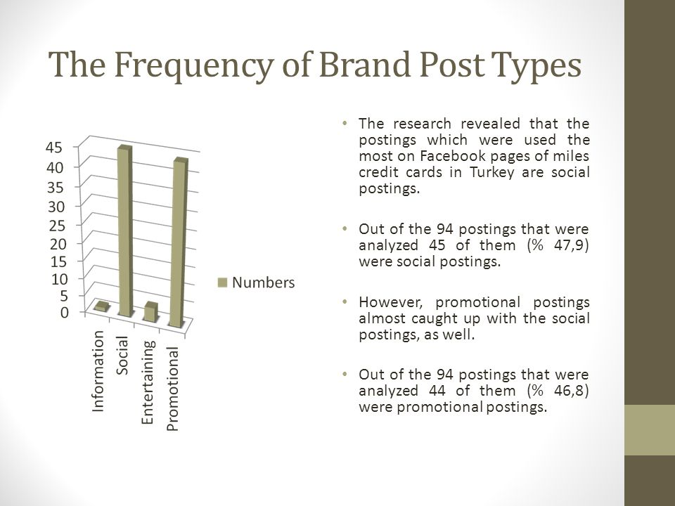 The Frequency of Brand Post Types The research revealed that the postings which were used the most on Facebook pages of miles credit cards in Turkey are social postings.