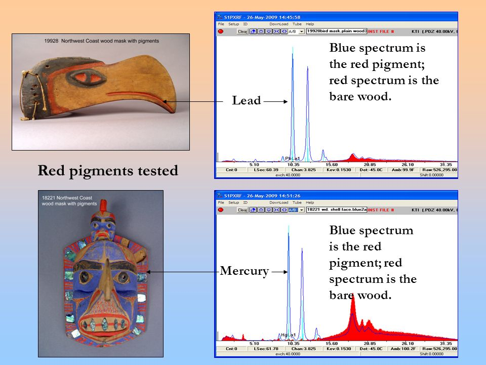 Blue spectrum is the red pigment; red spectrum is the bare wood.