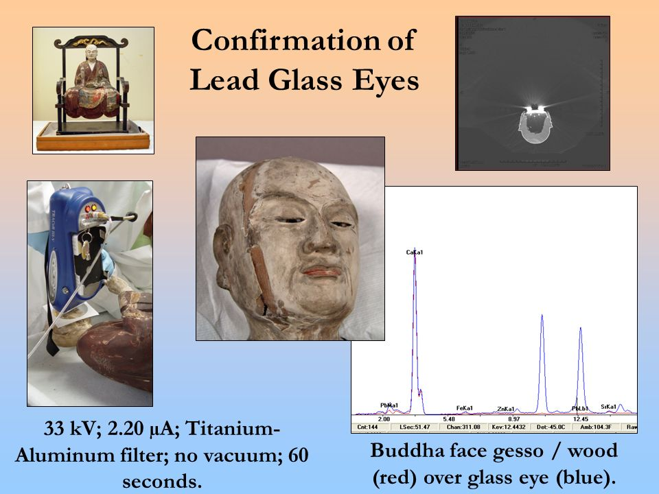 Confirmation of Lead Glass Eyes Buddha face gesso / wood (red) over glass eye (blue).