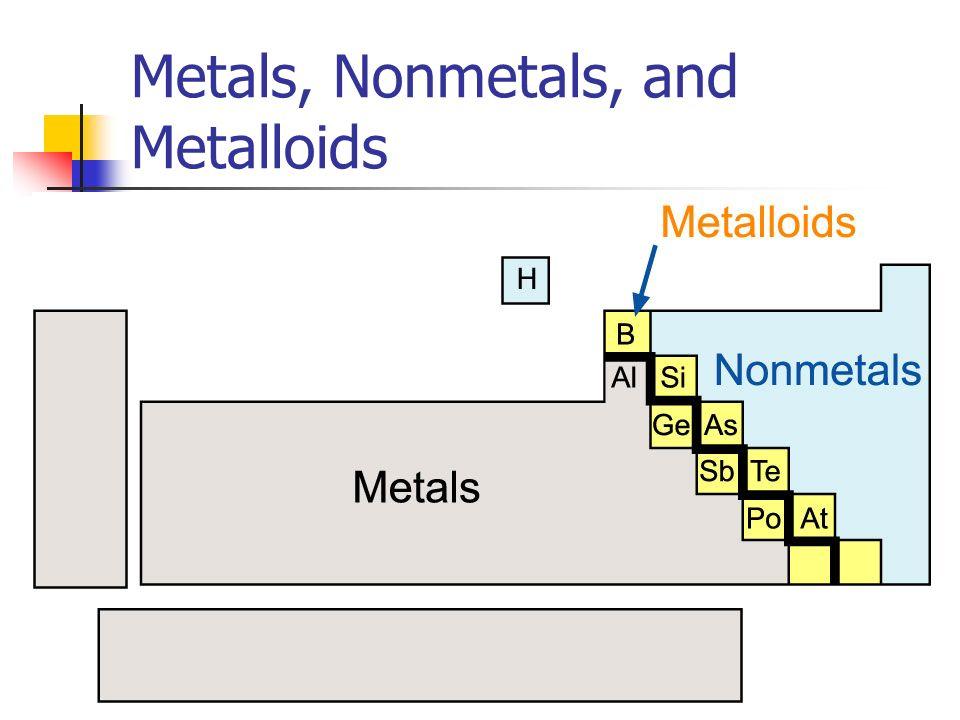 Printables Properties Of Metals And Nonmetals Worksheet properties of metals and nonmetals worksheet bloggakuten