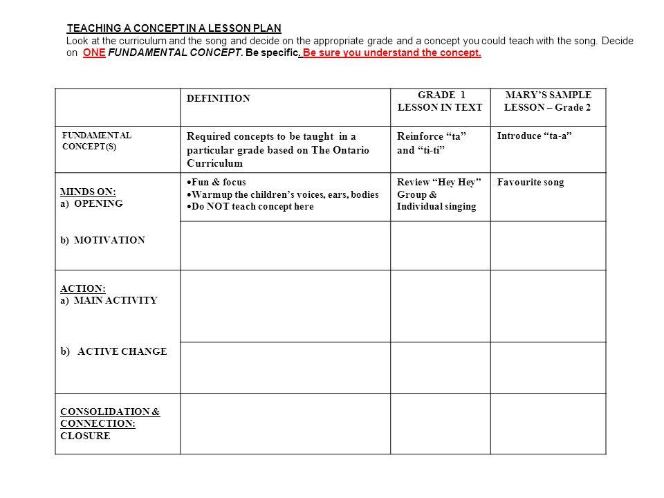 Writing A Lesson Plan Taxonomy For Teaching A Musical Fundamental