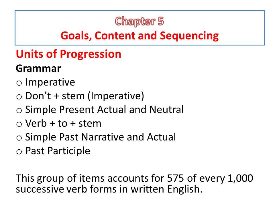 Narrative Essay Writing Examples