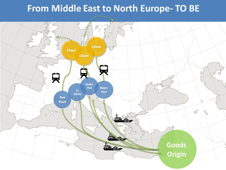 From Middle East to North Europe- TO BE Goods Origin Client Koper Port Fos Port Venice Port Client La Spezia