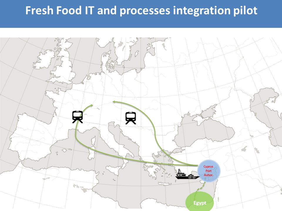 Fresh Food IT and processes integration pilot Cyprus Port Auhor. Egypt
