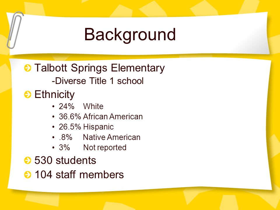 Background Talbott Springs Elementary -Diverse Title 1 school Ethnicity 24% White 36.6% African American 26.5% Hispanic.8% Native American 3% Not reported 530 students 104 staff members