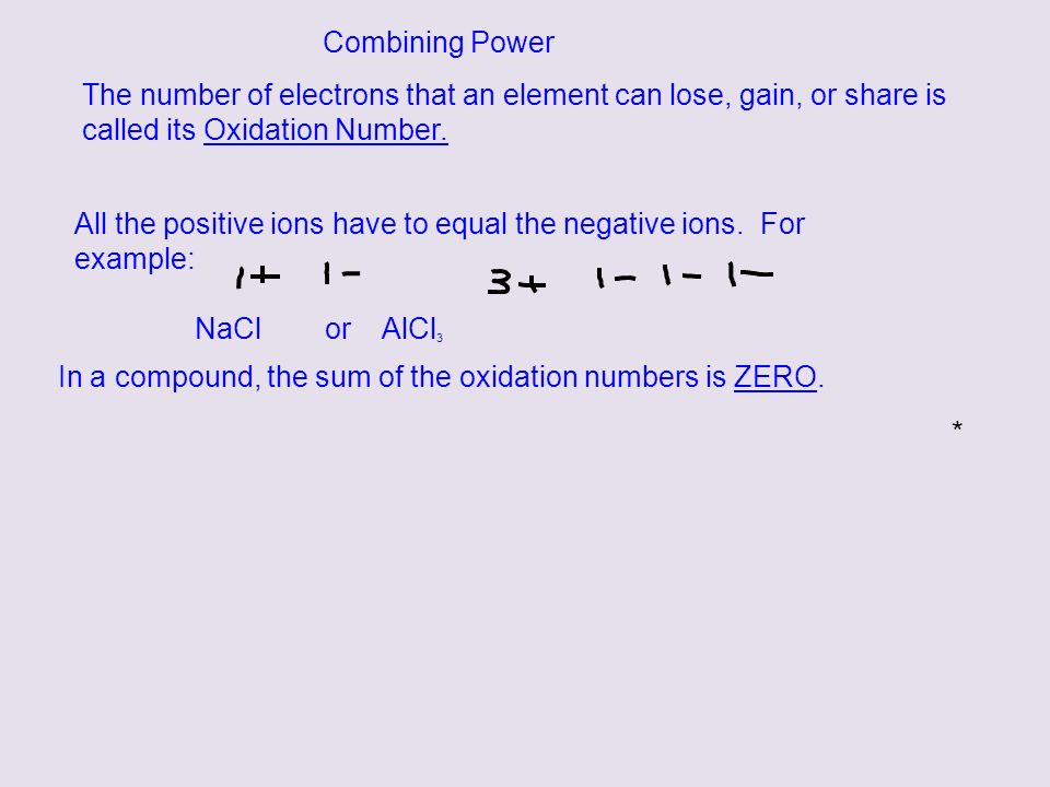 Combining Power The number of electrons that an element can lose, gain, or share is called its Oxidation Number.