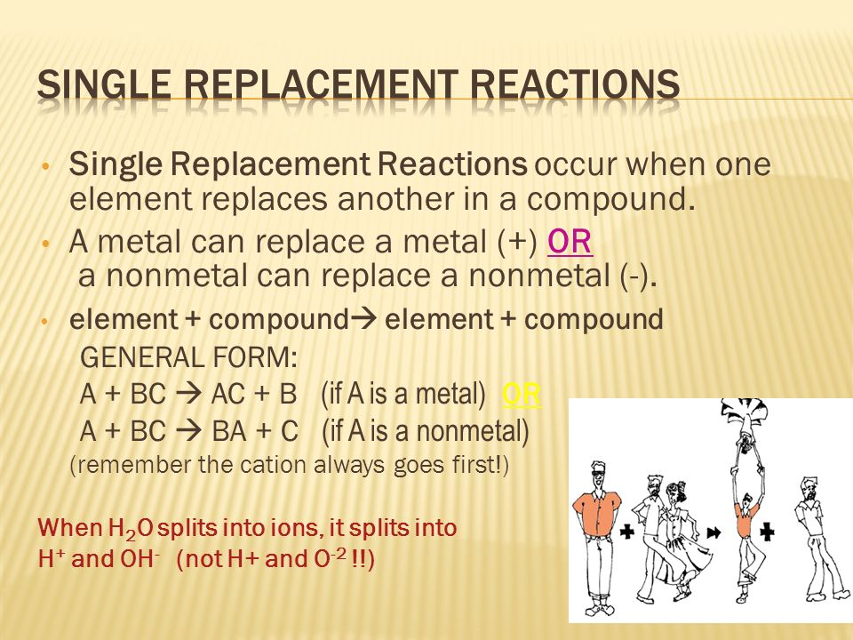 Single Replacement Reactions occur when one element replaces another in a compound.
