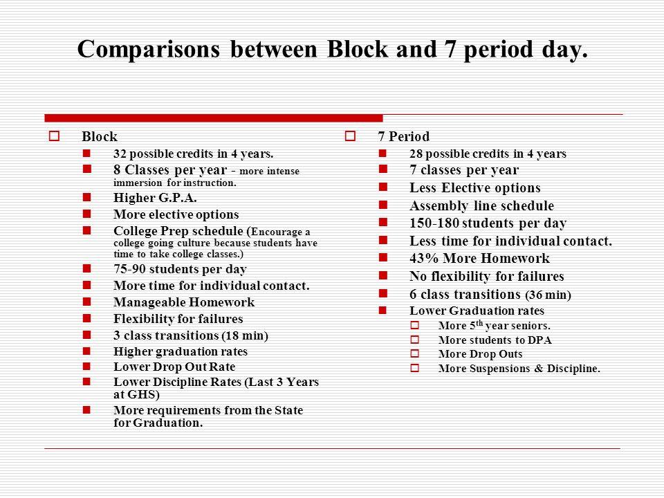 college block schedule