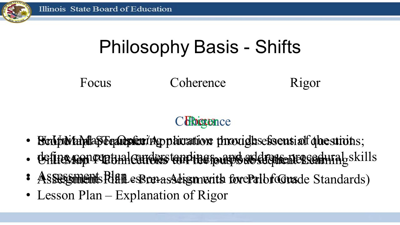 Philosophy Basis - Shifts FocusCoherenceRigor Focus Unit Map – Opening narrative provides focus of the unit Lesson Plan – Carries out the purpose of the lesson Segments of Lesson– Align with overall focus Coherence Scope and Sequence Unit Map – Connections to Previous/Subsequent Learning Assessment Plan - Pre-assessments for Prior Grade Standards) Rigor Unit Map – Transfer/Application through essential questions; define conceptual understandings, and address procedural skills Assessment Plan Lesson Plan – Explanation of Rigor