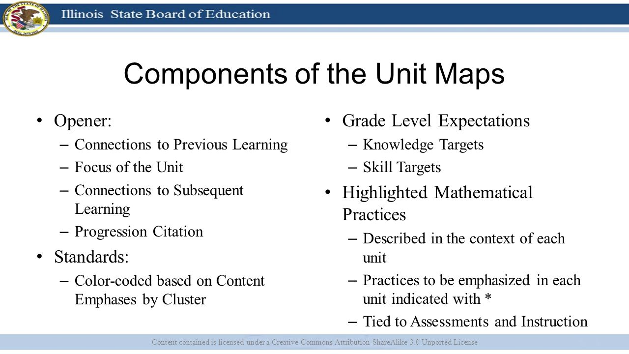Components of the Unit Maps Opener: – Connections to Previous Learning – Focus of the Unit – Connections to Subsequent Learning – Progression Citation Standards: – Color-coded based on Content Emphases by Cluster Grade Level Expectations – Knowledge Targets – Skill Targets Highlighted Mathematical Practices – Described in the context of each unit – Practices to be emphasized in each unit indicated with * – Tied to Assessments and Instruction Content contained is licensed under a Creative Commons Attribution-ShareAlike 3.0 Unported License