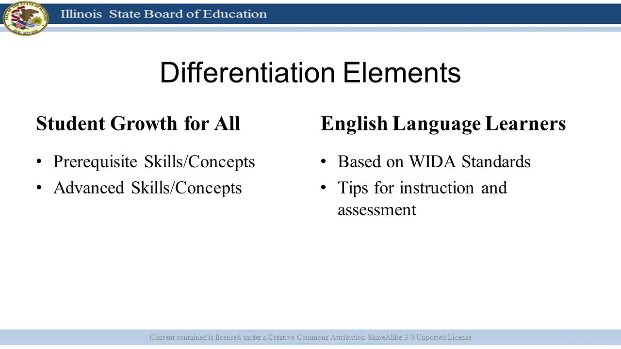Differentiation Elements Student Growth for All Prerequisite Skills/Concepts Advanced Skills/Concepts English Language Learners Based on WIDA Standards Tips for instruction and assessment Content contained is licensed under a Creative Commons Attribution-ShareAlike 3.0 Unported License
