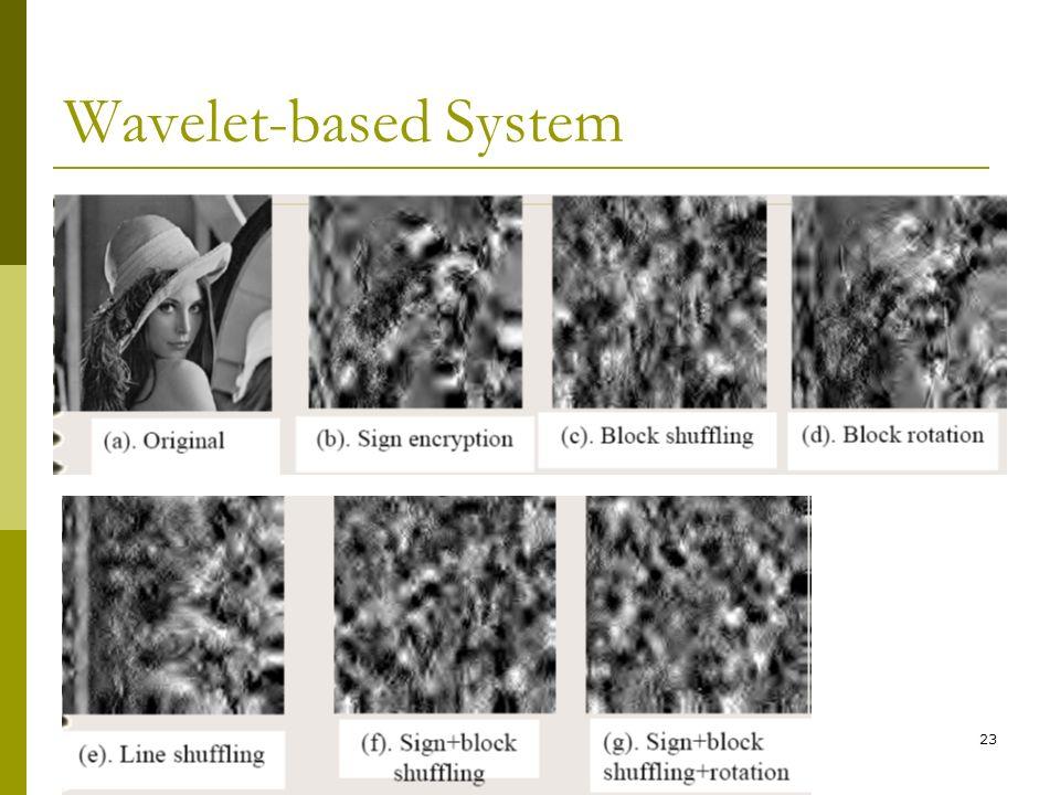 23 Wavelet-based System