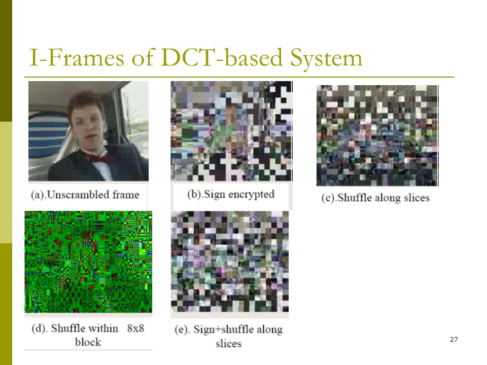 27 I-Frames of DCT-based System