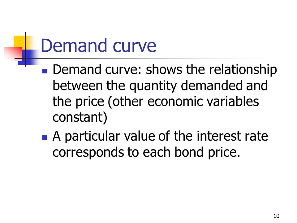 10 Demand curve Demand curve: shows the relationship between the quantity demanded and the price (other economic variables constant) A particular value of the interest rate corresponds to each bond price.