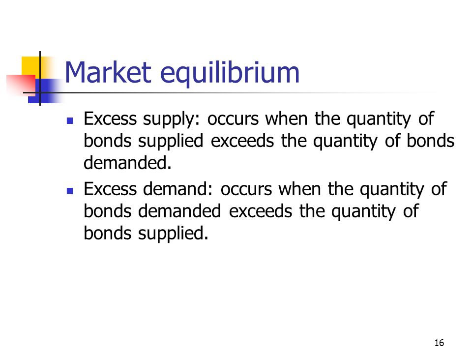 16 Market equilibrium Excess supply: occurs when the quantity of bonds supplied exceeds the quantity of bonds demanded.