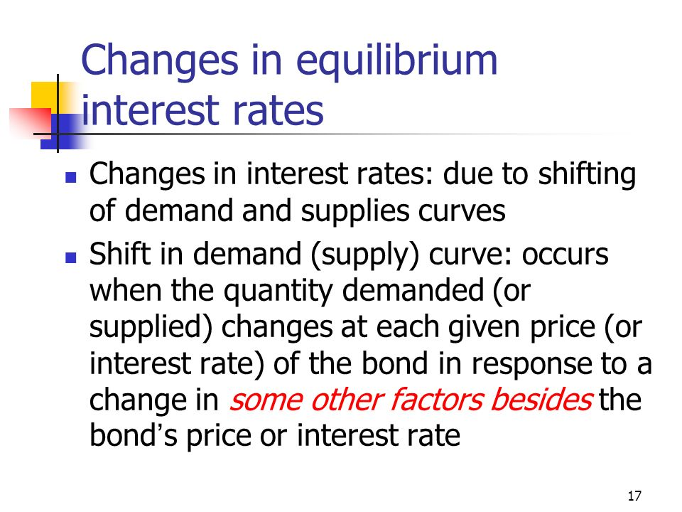 17 Changes in equilibrium interest rates Changes in interest rates: due to shifting of demand and supplies curves Shift in demand (supply) curve: occurs when the quantity demanded (or supplied) changes at each given price (or interest rate) of the bond in response to a change in some other factors besides the bond ' s price or interest rate