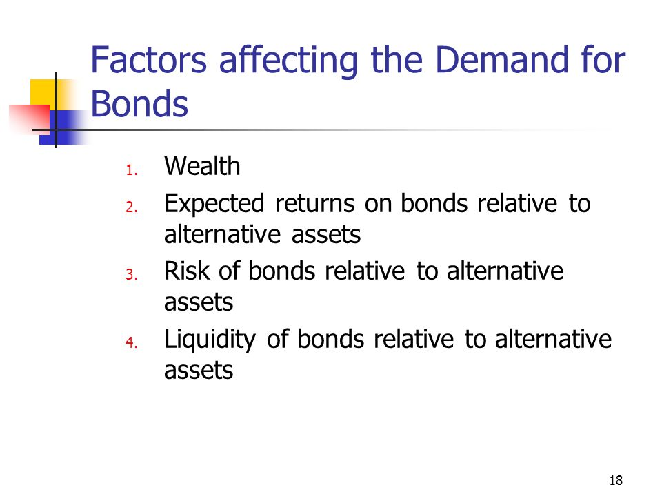 18 Factors affecting the Demand for Bonds 1. Wealth 2.