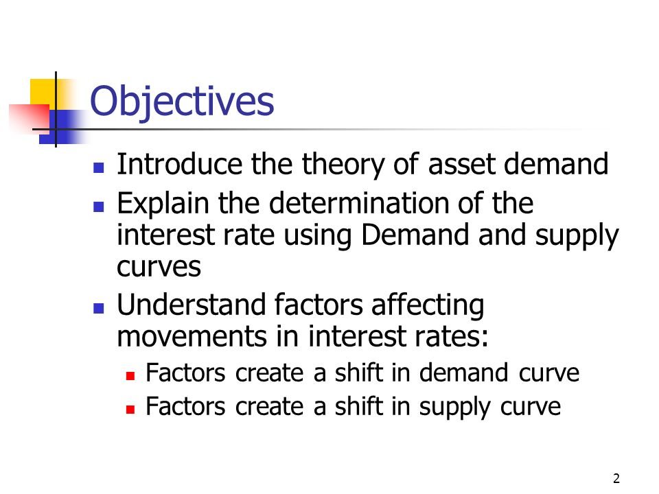 2 Objectives Introduce the theory of asset demand Explain the determination of the interest rate using Demand and supply curves Understand factors affecting movements in interest rates: Factors create a shift in demand curve Factors create a shift in supply curve