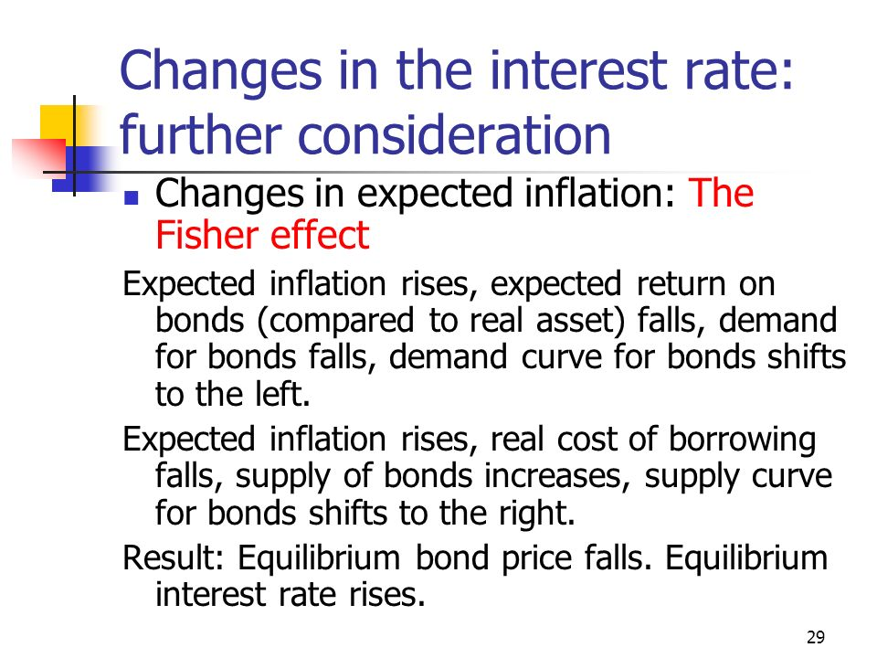 29 Changes in the interest rate: further consideration Changes in expected inflation: The Fisher effect Expected inflation rises, expected return on bonds (compared to real asset) falls, demand for bonds falls, demand curve for bonds shifts to the left.