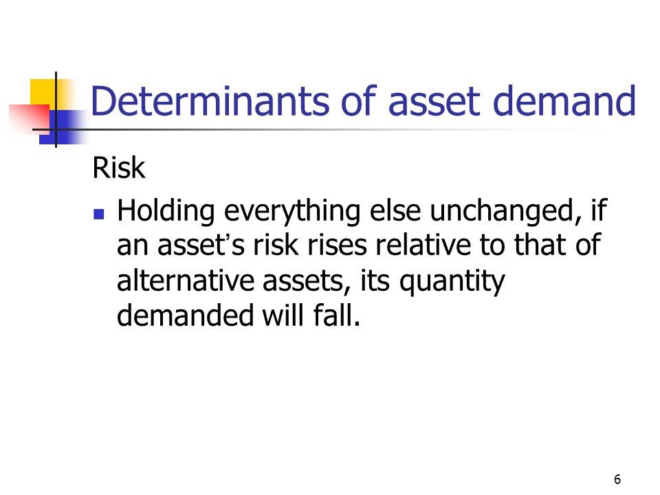 6 Determinants of asset demand Risk Holding everything else unchanged, if an asset ' s risk rises relative to that of alternative assets, its quantity demanded will fall.