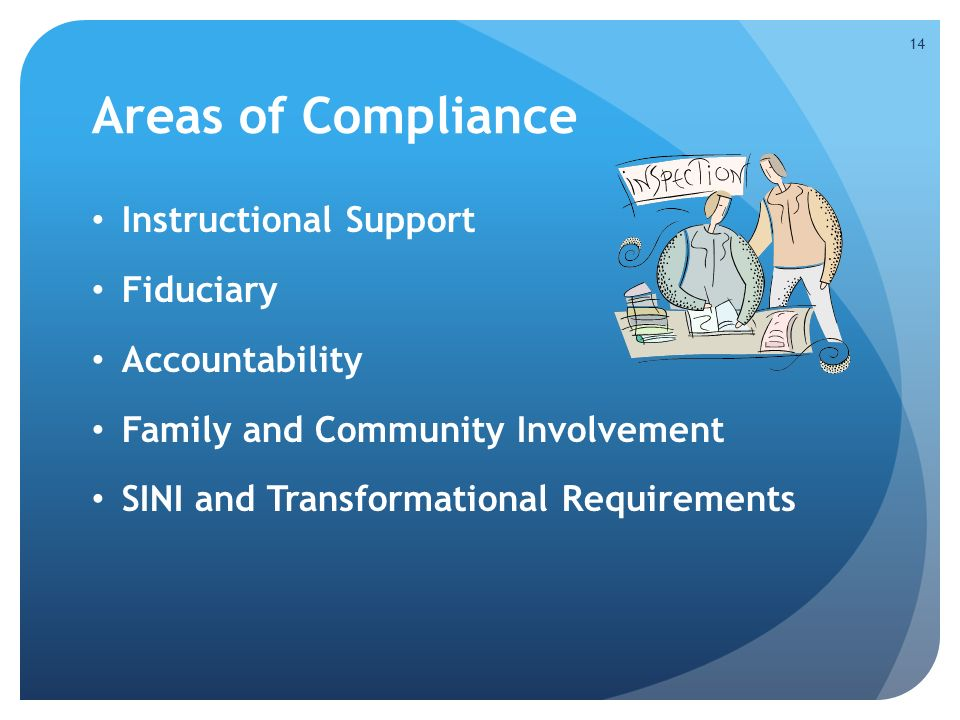 Areas of Compliance Instructional Support Fiduciary Accountability Family and Community Involvement SINI and Transformational Requirements 14