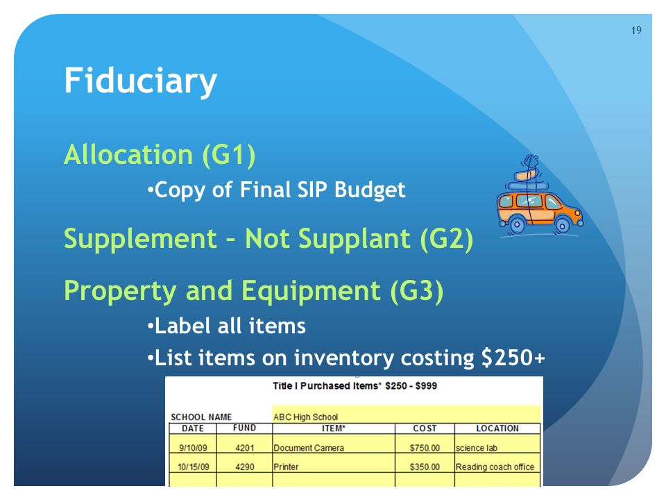 Fiduciary Allocation (G1) Copy of Final SIP Budget Supplement – Not Supplant (G2) Property and Equipment (G3) Label all items List items on inventory costing $