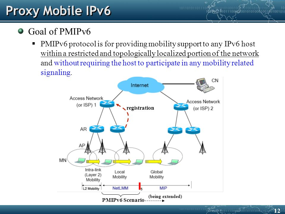 Goal of PMIPv6  PMIPv6 protocol is for providing mobility support to any IPv6 host within a restricted and topologically localized portion of the network and without requiring the host to participate in any mobility related signaling.