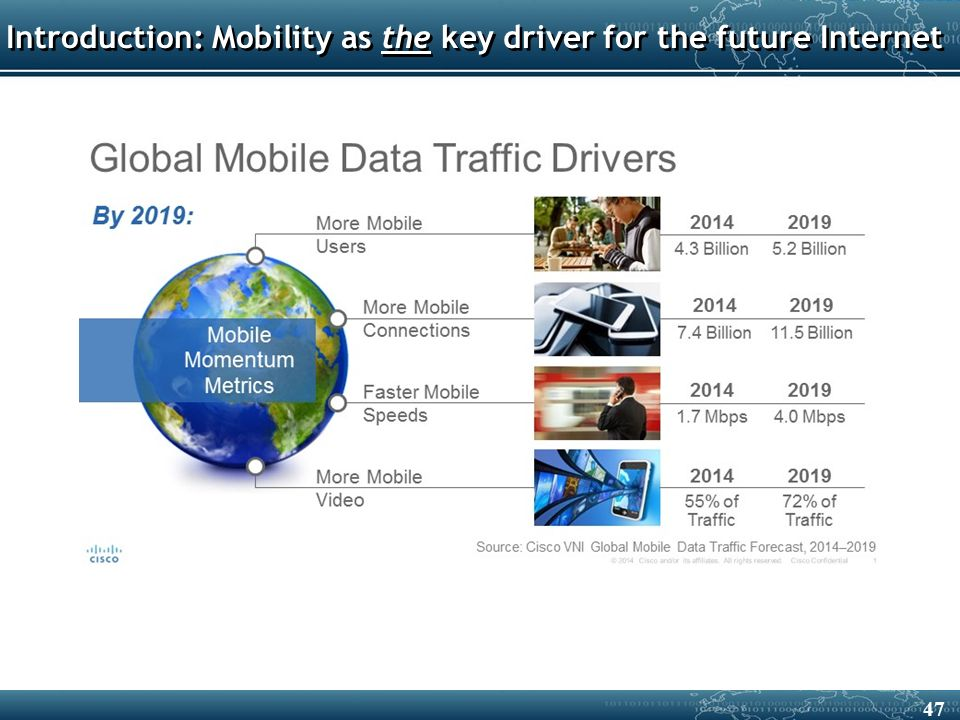 Introduction: Mobility as the key driver for the future Internet 47