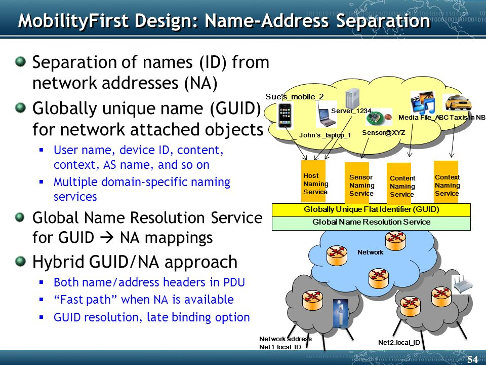 MobilityFirst Design: Name-Address Separation Separation of names (ID) from network addresses (NA) Globally unique name (GUID) for network attached objects  User name, device ID, content, context, AS name, and so on  Multiple domain-specific naming services Global Name Resolution Service for GUID  NA mappings Hybrid GUID/NA approach  Both name/address headers in PDU  Fast path when NA is available  GUID resolution, late binding option Globally Unique Flat Identifier (GUID) John's _laptop_1 Sue's_mobile_2 Server_1234 Sensor@XYZ Media File_ABC Host Naming Service Network Sensor Naming Service Content Naming Service Global Name Resolution Service Network address Net1.local_ID Net2.local_ID Context Naming Service Taxis in NB 54