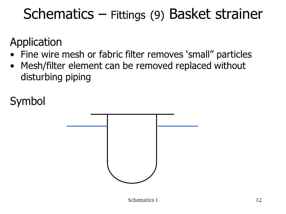 fuse schematic symbol - roslonek,