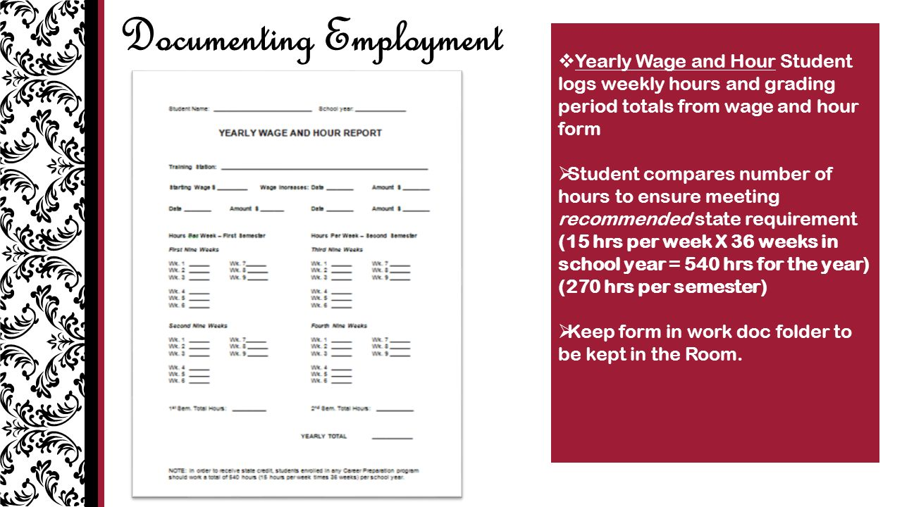  Yearly Wage and Hour Student logs weekly hours and grading period totals from wage and hour form  Student compares number of hours to ensure meeting recommended state requirement (15 hrs per week X 36 weeks in school year = 540 hrs for the year) (270 hrs per semester)  Keep form in work doc folder to be kept in the Room.
