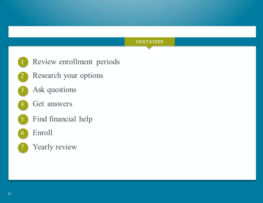 37 Next Steps 1 Review Enrollment Periods 2 Research Your Options 3 Ask  Questions 4 Get Answers 5 Find Financial 6 Enroll 7 Yearly Review Help 37