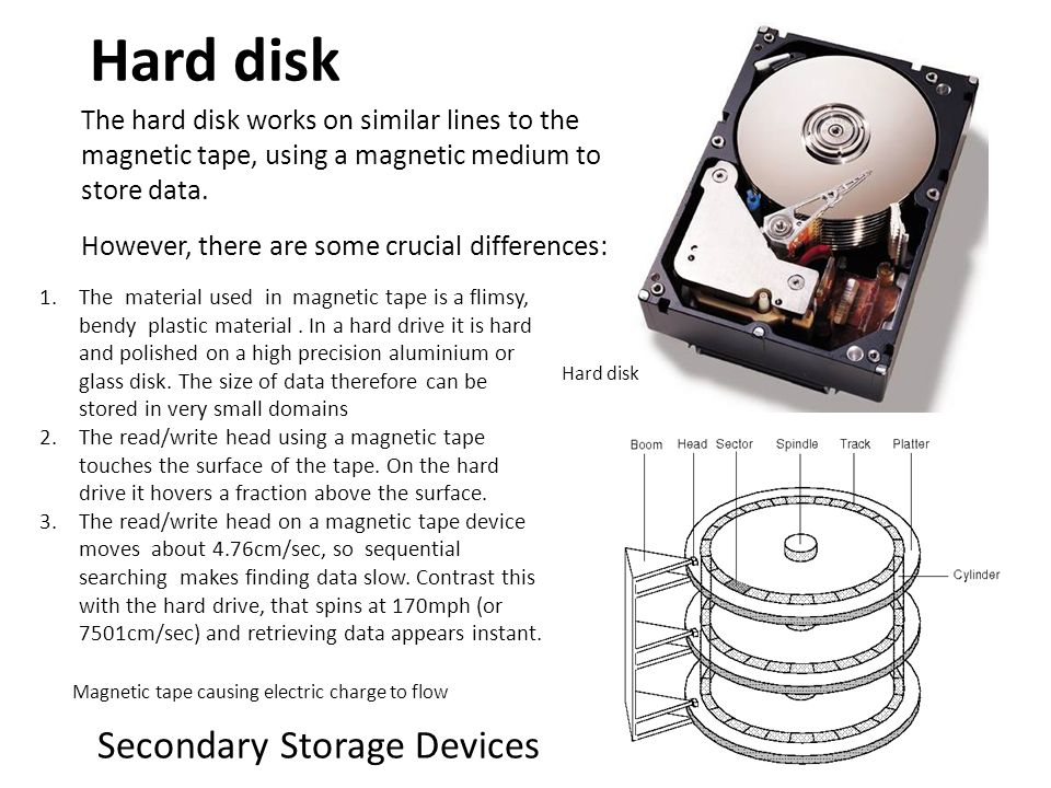 compare and contrast magnetic tapes magnetic Magnetic tape data storage is a system for by contrast, encrypted data and the economics of this comparison are more complicated than a single-spindle versus.