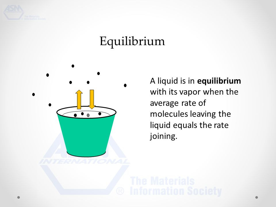 Equilibrium A liquid is in equilibrium with its vapor when the average rate of molecules leaving the liquid equals the rate joining.
