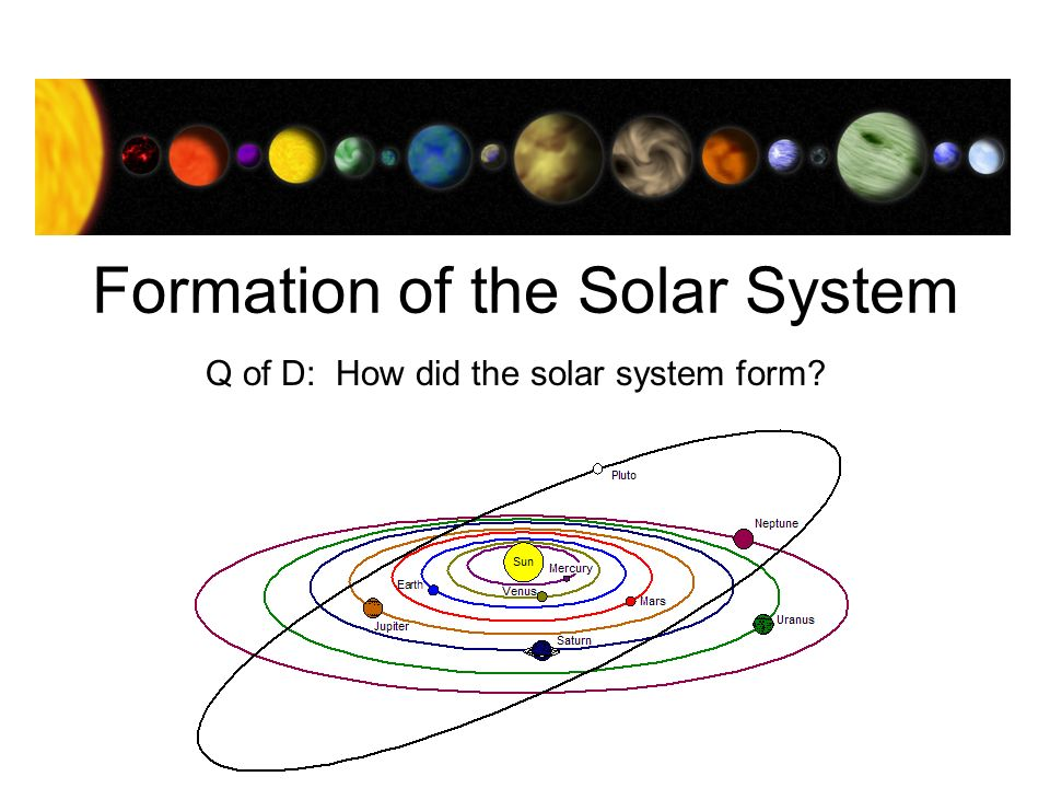 Formation of the Solar System Q of D: How did the solar system form