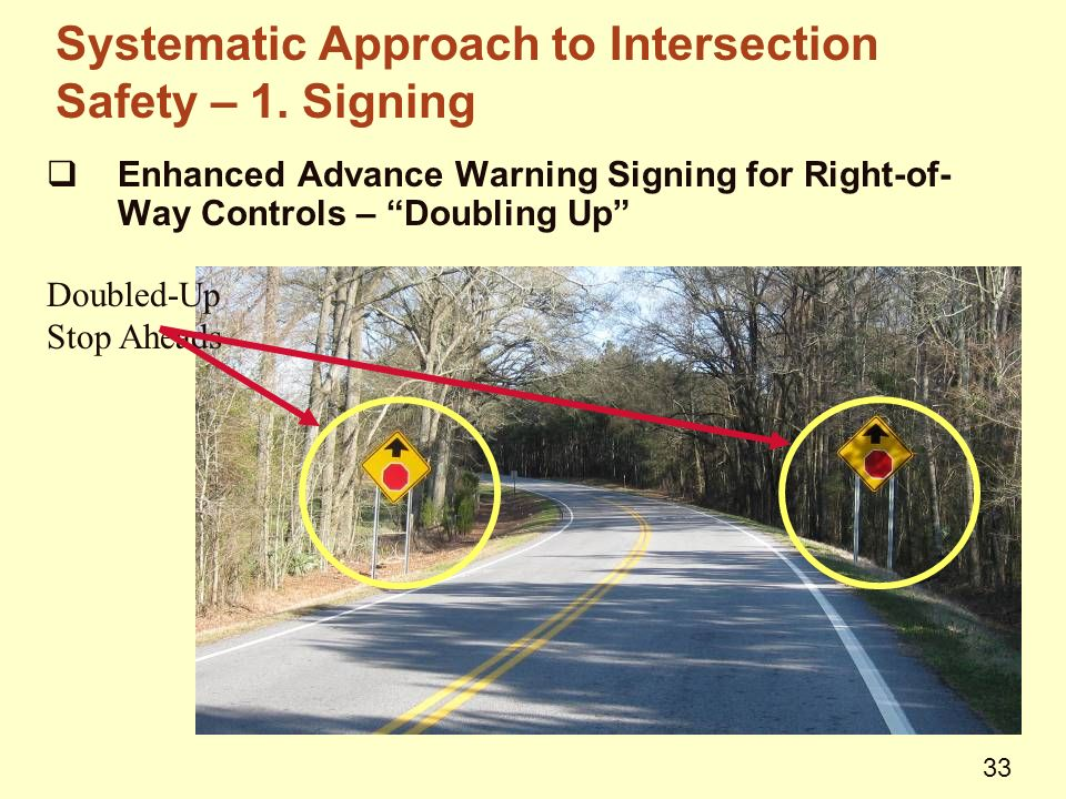  Enhanced Advance Warning Signing for Right-of- Way Controls – Doubling Up Doubled-Up Stop Aheads Systematic Approach to Intersection Safety – 1.