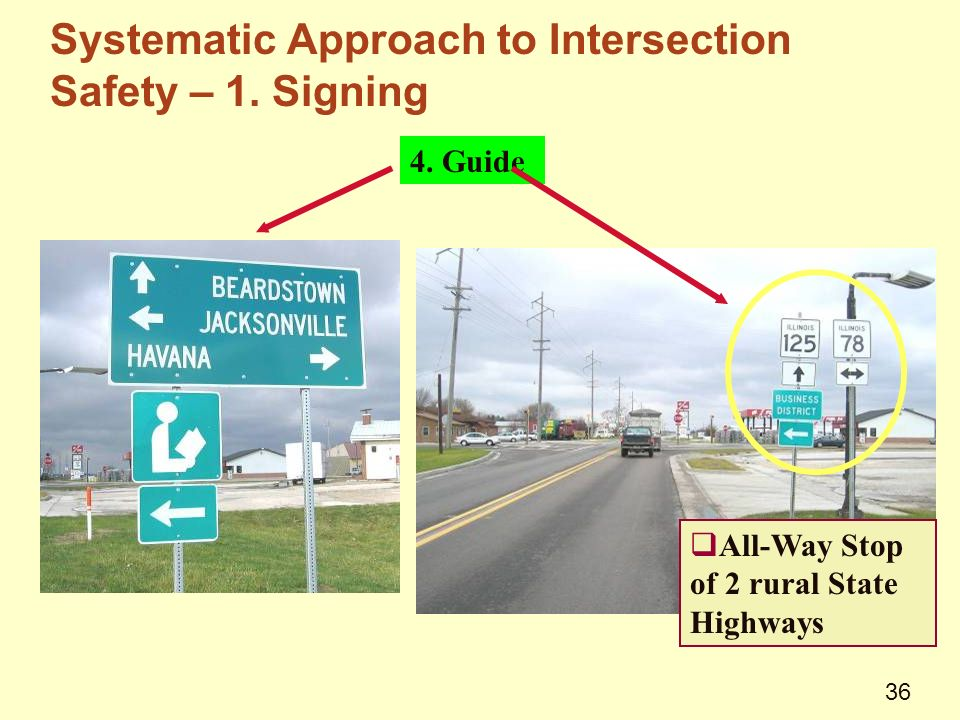 4. Guide  All-Way Stop of 2 rural State Highways Systematic Approach to Intersection Safety – 1.