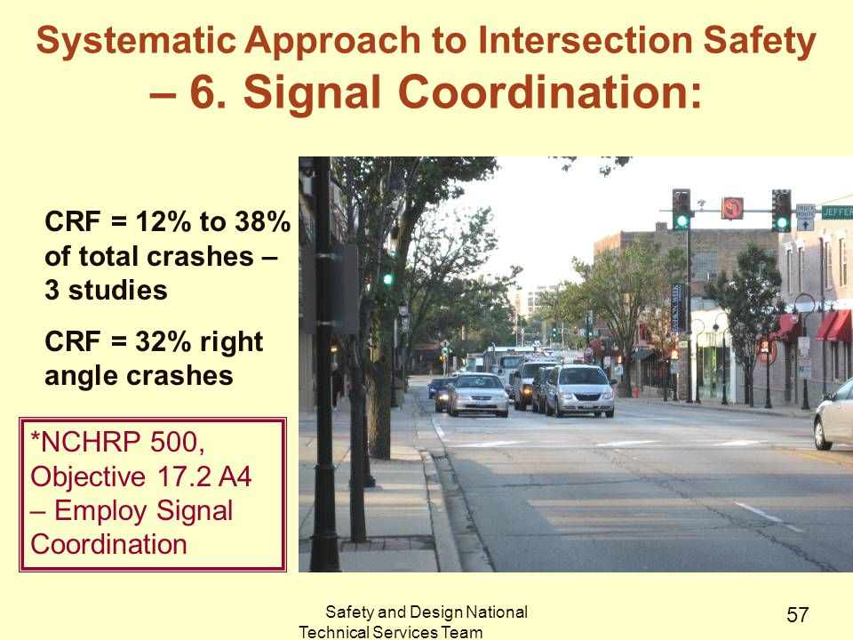 Safety and Design National Technical Services Team 57 CRF = 12% to 38% of total crashes – 3 studies CRF = 32% right angle crashes *NCHRP 500, Objective 17.2 A4 – Employ Signal Coordination Systematic Approach to Intersection Safety – 6.