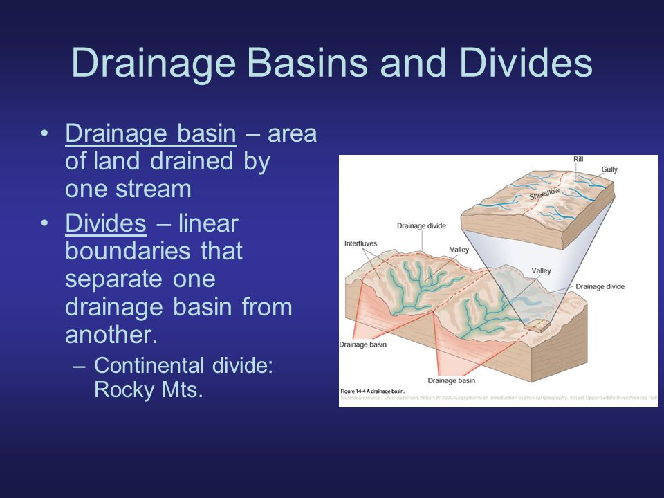 Drainage Basins and Divides Drainage basin – area of land drained by one stream Divides – linear boundaries that separate one drainage basin from another.
