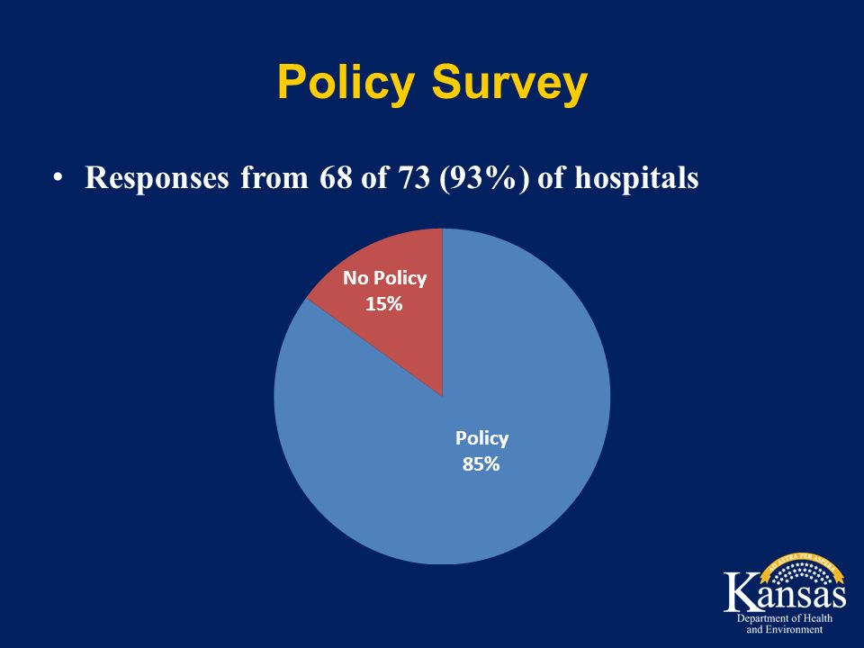 Policy Survey Responses from 68 of 73 (93%) of hospitals