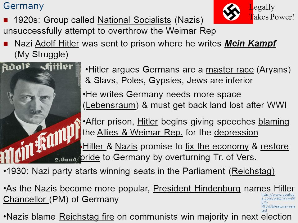 Germany Nazi Adolf Hitler was sent to prison where he writes Mein Kampf (My Struggle) Hitler argues Germans are a master race (Aryans) & Slavs, Poles, Gypsies, Jews are inferior He writes Germany needs more space (Lebensraum) & must get back land lost after WWI After prison, Hitler begins giving speeches blaming the Allies & Weimar Rep.
