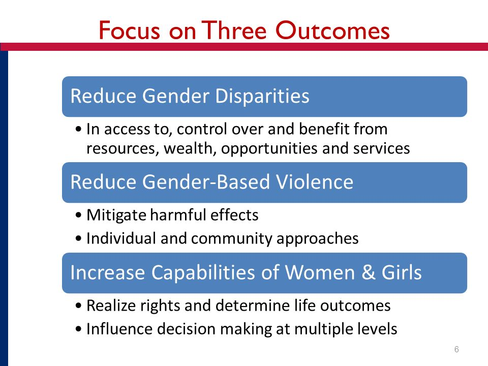 Focus on Three Outcomes Reduce Gender Disparities In access to, control over and benefit from resources, wealth, opportunities and services Reduce Gender-Based Violence Mitigate harmful effects Individual and community approaches Increase Capabilities of Women & Girls Realize rights and determine life outcomes Influence decision making at multiple levels 6