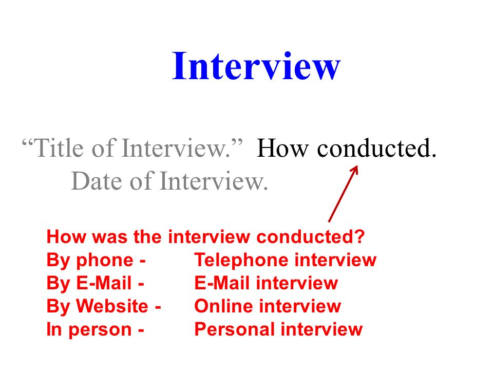 Title of Interview. How conducted. Date of Interview.