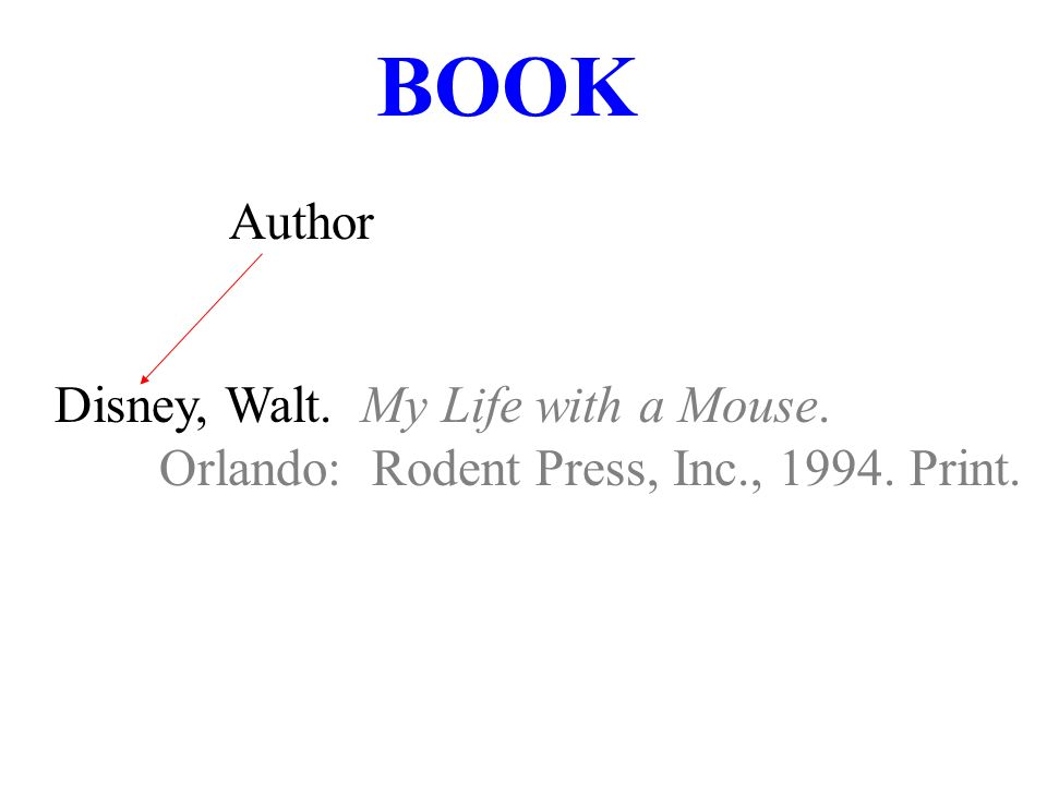 Disney, Walt. My Life with a Mouse. Orlando: Rodent Press, Inc., Print. Author BOOK