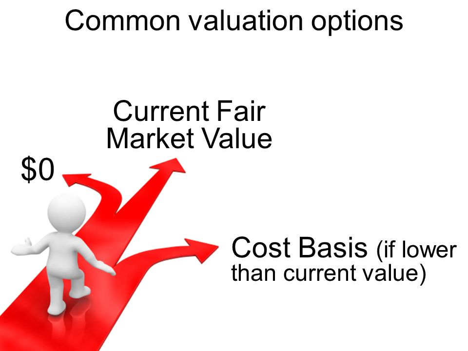 Common valuation options Cost Basis (if lower than current value) Current Fair Market Value $0