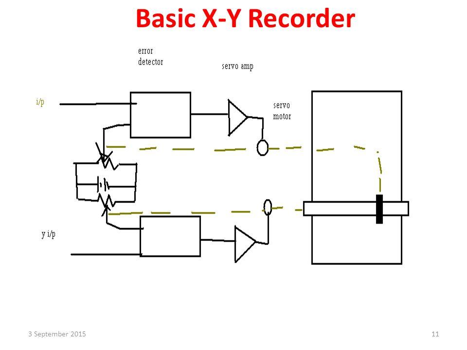 block diagram of xy recorder blueraritan info rh blueraritan info Xy Graph Xy Theory Diagram