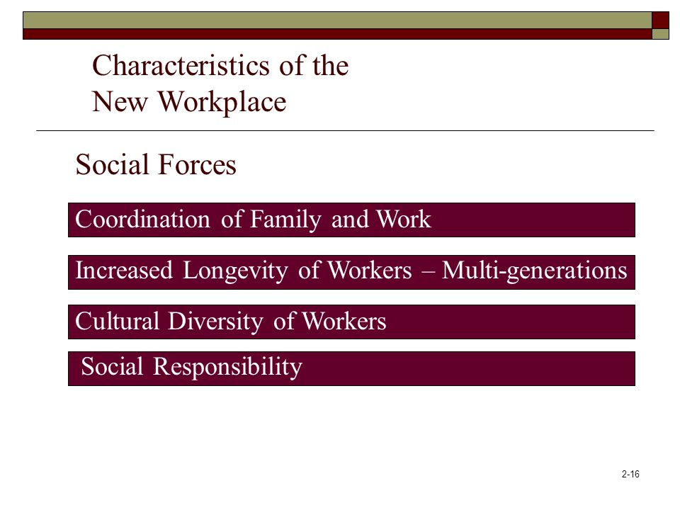 2-16 Characteristics of the New Workplace Social Forces Coordination of Family and Work Increased Longevity of Workers – Multi-generations Cultural Di