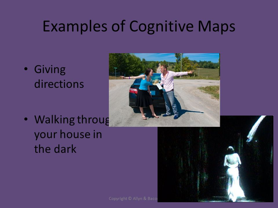 Copyright © Allyn & Bacon 2007 Examples of Cognitive Maps Giving directions Walking through your house in the dark