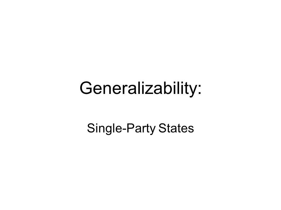 Generalizability: Single-Party States